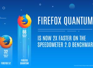 Как настроить новый интерфейс Firefox Quantum