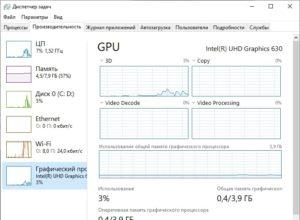 Как узнать, какая видеокарта (GPU) установлена на ПК