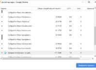 Как использовать встроенный диспетчер задач Chrome
