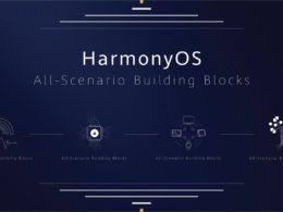 Что такое Harmony OS