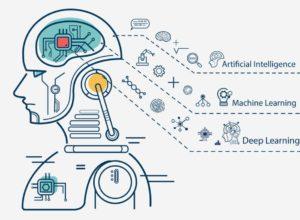 Что такое машинное обучение